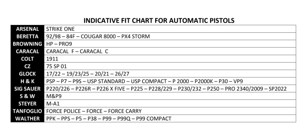 INDICATIVE FIT CHART